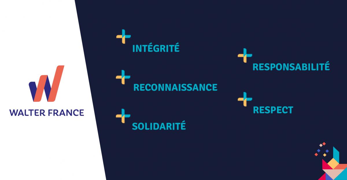 respect, intégrité, solidarité, responsabilité, reconnaissance